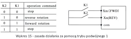 Schemat sterowania 2-przewodowego