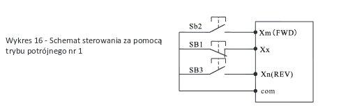 sterowanie 3-przewodowe falownika